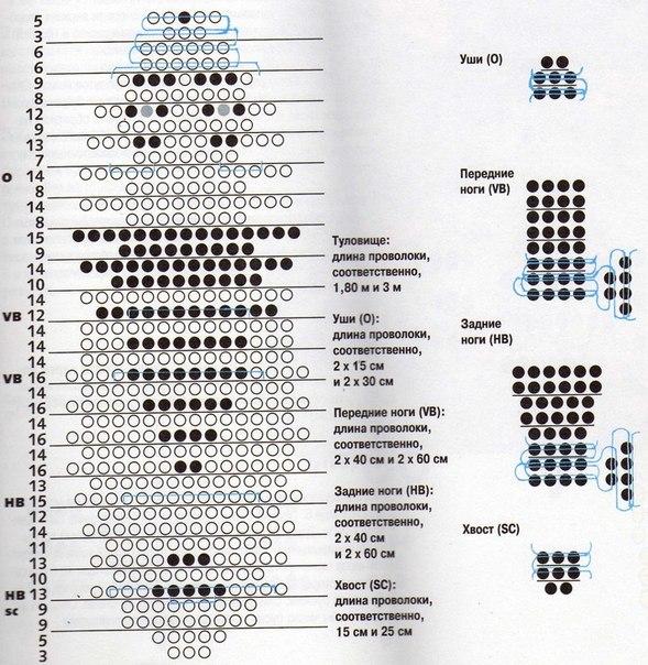 Схема плетения панды из бисера