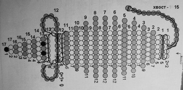 Схема плетения мышки из бисера