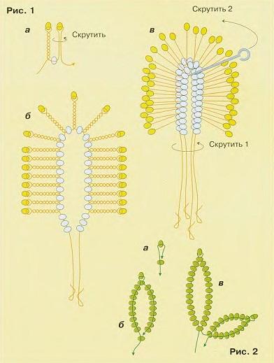 Схема плетения ивы из бисера