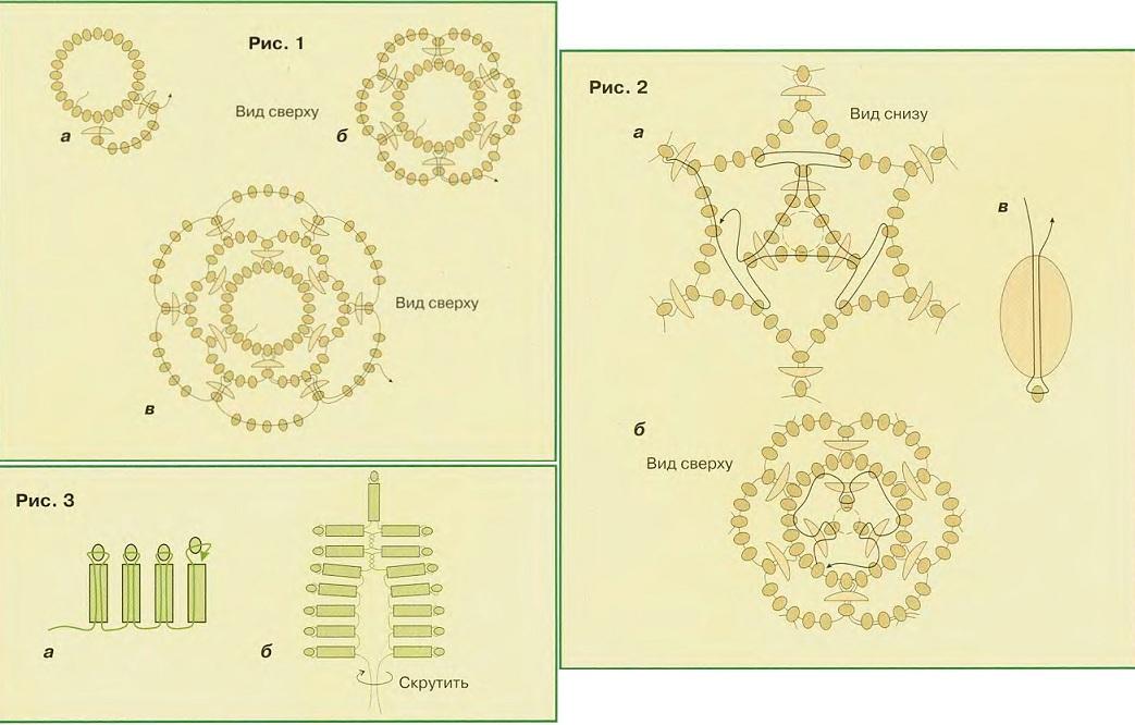 Схема плетения шишки из бисера