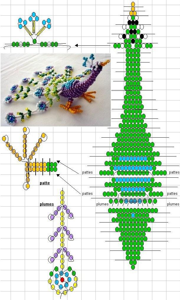 Схема для плетения павлина из