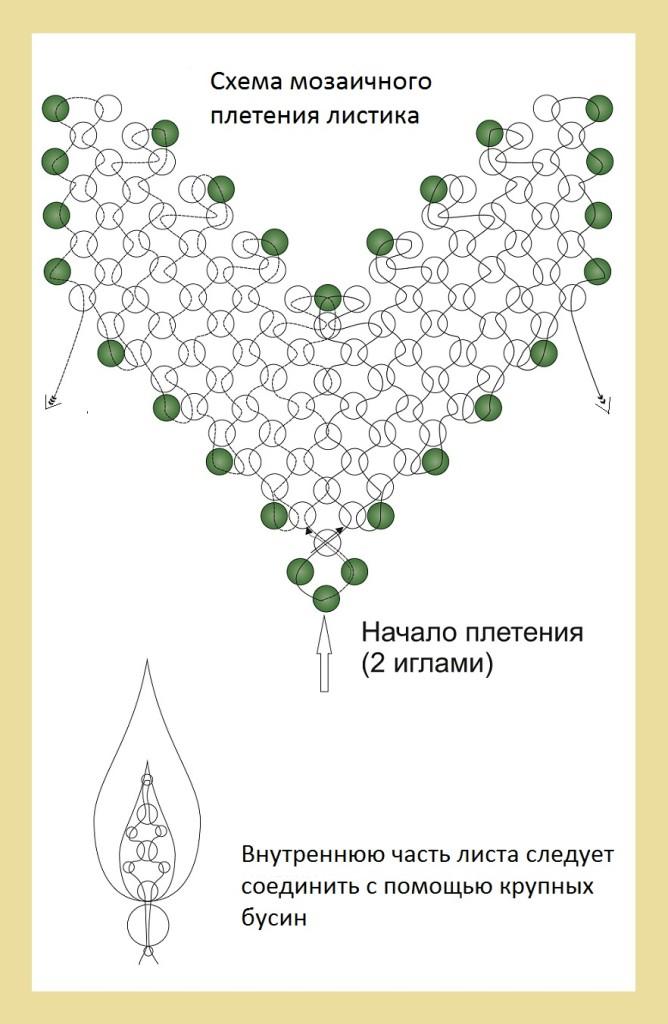КОСОЕ ПЛЕТЕНИЕ ДЛЯ НАЧИНАЮЩИХ Схемы косого плетения Схемы косого плетения бисер