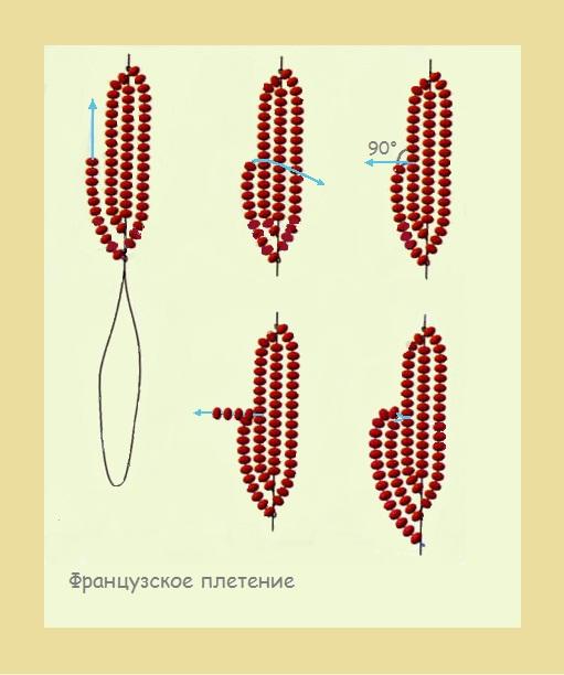 Бисер французское плетение для начинающих
